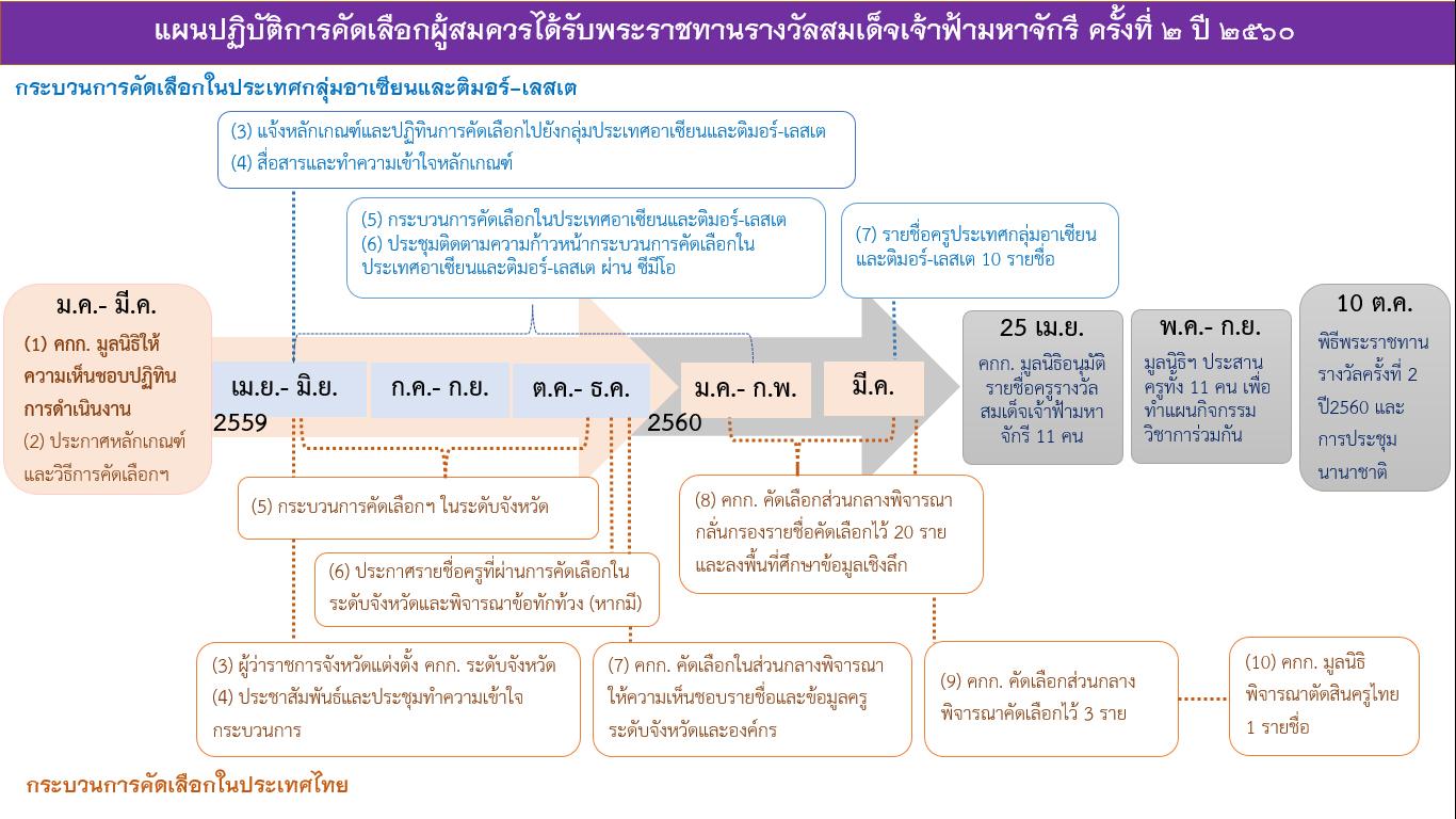 Plan_2016